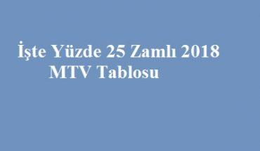 2018 mtv tablosu