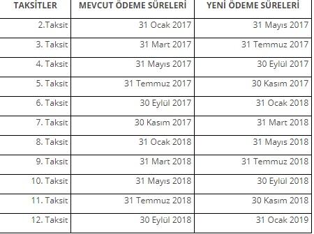 6736 vergi taksit ödeme takvimi