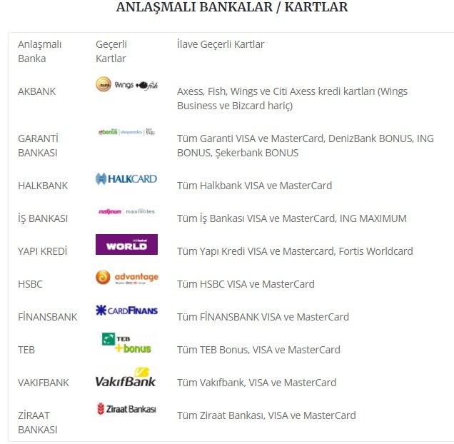 2018 vergi dairesi anlaşmalı banka listesi